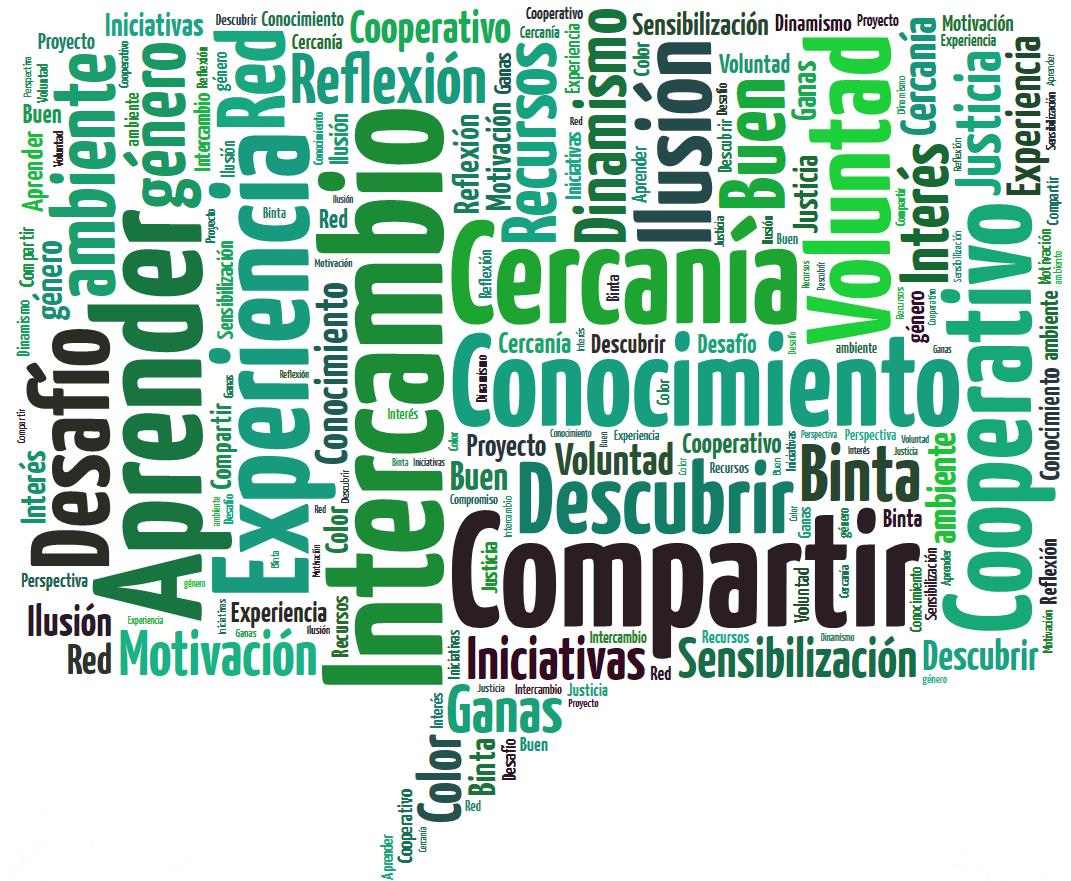 Evaluación. Programa Escolar del Any Europeu del Desenvolupament  AECID. Valladolid, PRAE, 9 de maig de 2015
